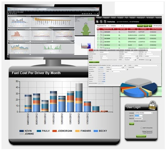 International growth for UK fleet management software firm